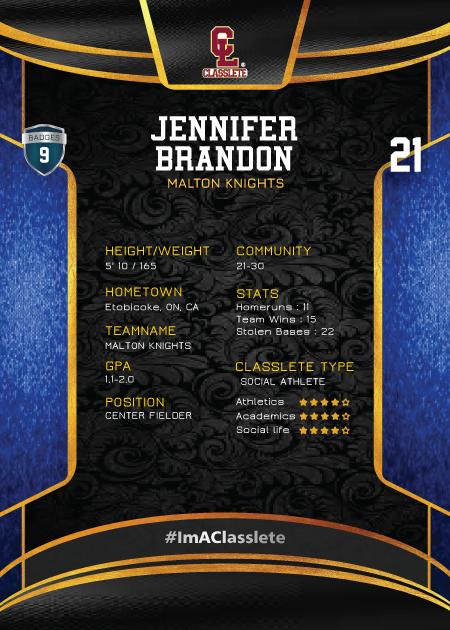 Royalty Dark Blue Classlete Sports Card Back Female Baseball Player
