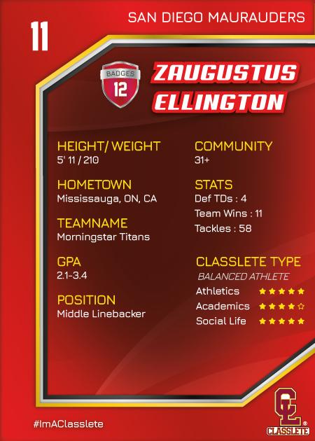 Celebrity Light Red Classlete Sports Card Back Male Football Linebacker