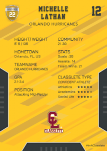 Edgy Gold Classlete Sports Card Back Female Soccer Player