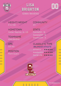 Edgy Pink Classlete Sports Card Back Female Basketball Player
