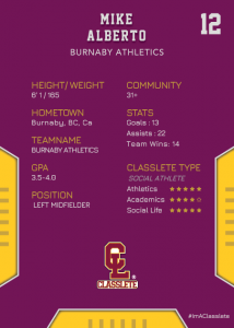 Edgy Purple Classlete Sports Card Back Male Soccer Player