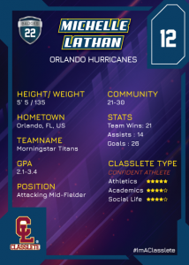 Flow Classlete Sports Card Back Female Soccer Player
