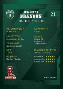 Future Dark Green Classlete Sports Card Back Female Basketball Player