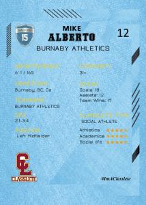 Future Light Blue Classlete Sports Card Back Male Soccer Player