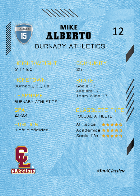Future Light Blue Classlete Sports Card Back Male Soccer Player
