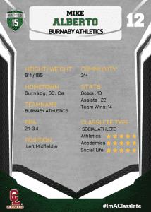 Jersey Dark Green Classlete Sports Card Back Male Soccer Player