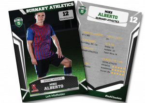 Jersey Dark Green Classlete Sports Card Front Back Male Soccer Player