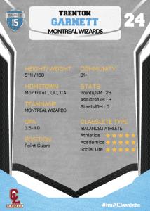 Jersey Light Blue Classlete Sports Card Back Male Black Basketball Player