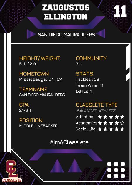Levels Purple Classlete Sports Card Back Male Football Player