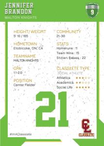 Maverick Light Green Classlete Sports Card Back Female Baseball Player