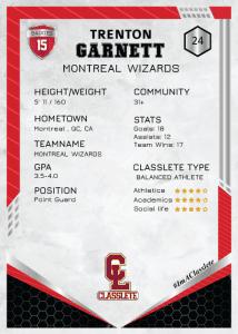 Revolt Light Red Classlete Sports Card Back Male Black Basketball Player