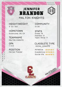 Revolt Pink Classlete Sports Card Back Female Baseball Player