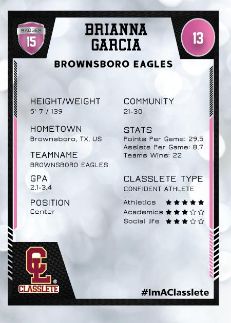 Spotlight Pink Classlete Sports Card Back Female Hockey Player