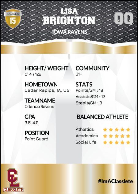 Transformer Gold Classlete Sports Card Back Female Basketball Player