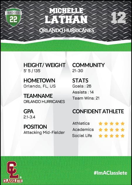 Transformer Light Green Classlete Sports Card Back Female Soccer Player