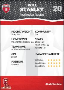 Transformer Light Red Classlete Sports Card Back Male White Soccer Player