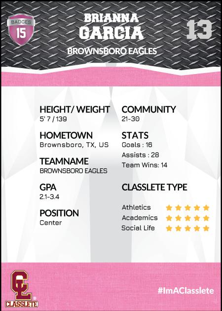 Transformer Pink Classlete Sports Card Back Female Hockey Player