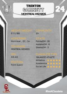 Jersey Silver Classlete Sports Card Back Male Black Basketball Player